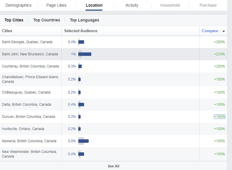 target-facebook-audience-11