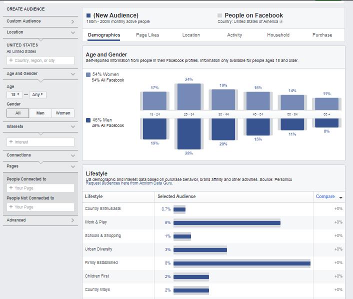 target facebook audience (