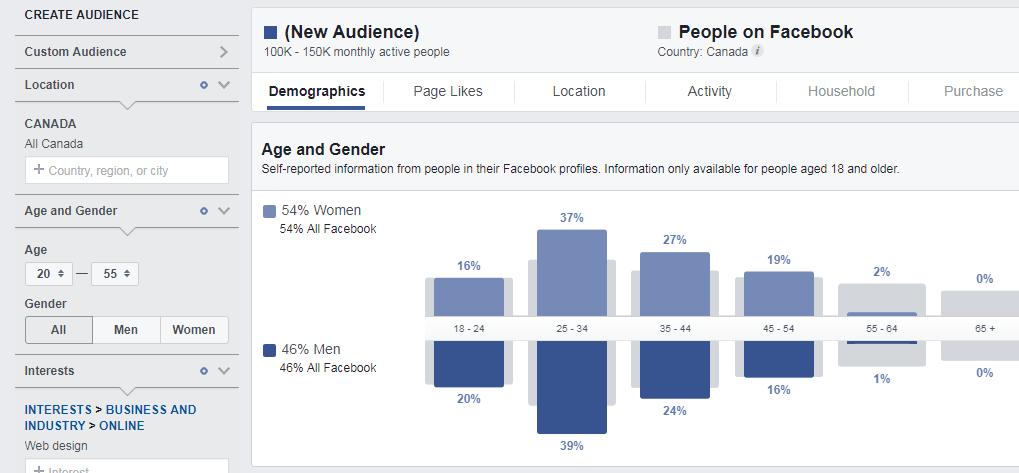 target-facebook-audience-5
