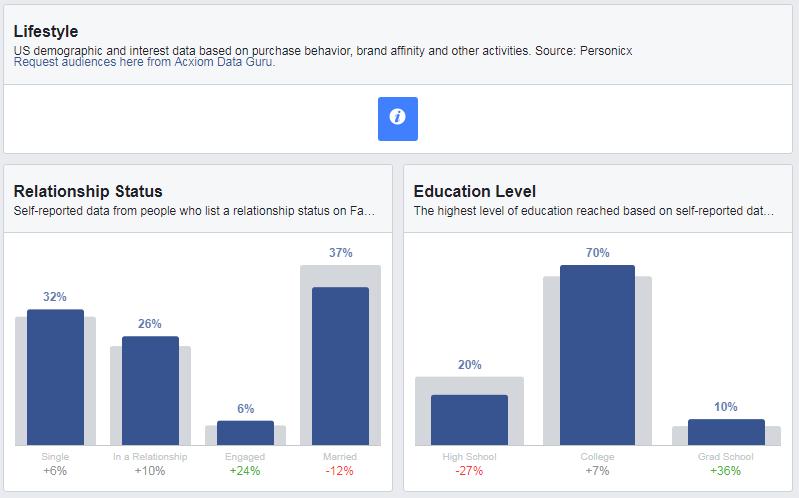 target-facebook-audience-6