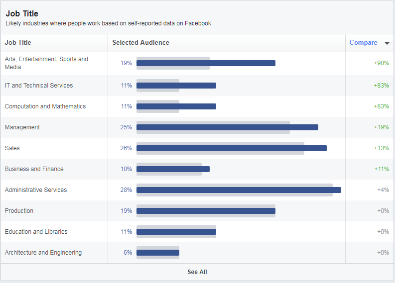 target-facebook-audience-7