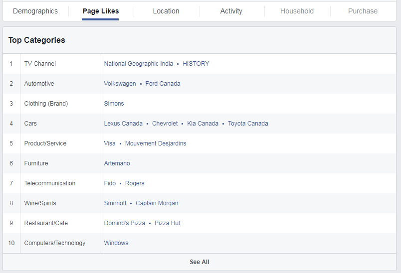 how to change target audience on facebook
