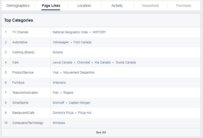 target-facebook-audience-9