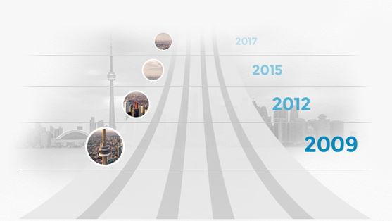 SEO Toronto, G Web Pro Marketing Inc Journey