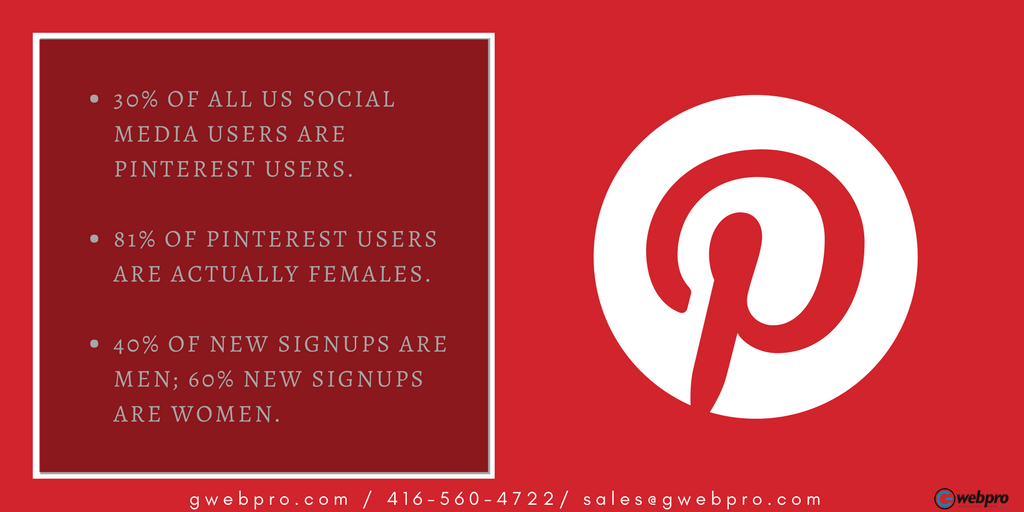 Pinterest-Marketing- 2019