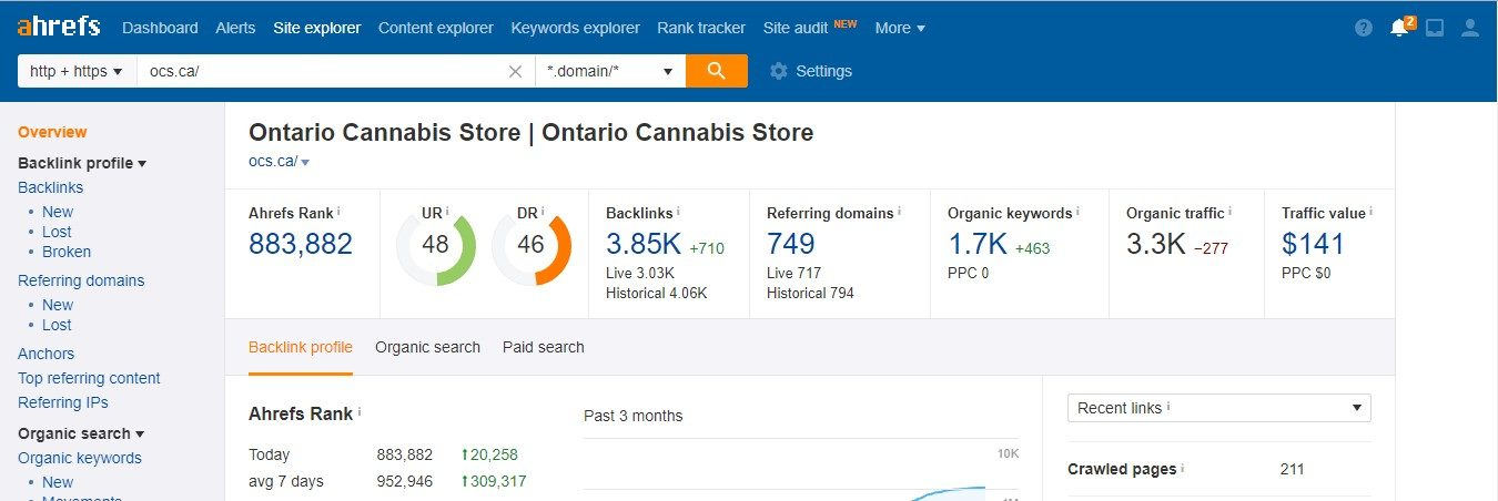 online store for marijuana in canada ahref
